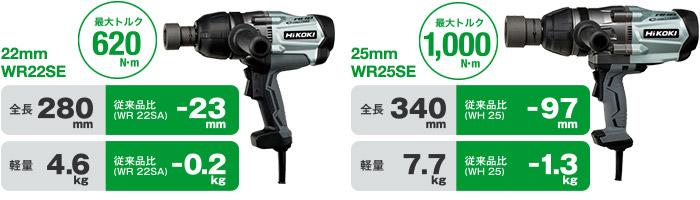 WR22SE:長度-28mm,質量-0.2kg,WR16SE:長度-97mm,質量-1.3kg比我們的常規產品更小,更輕