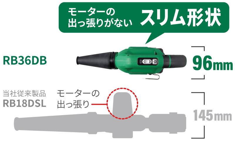 RB36DBはモーターの出っ張りがないスリム形状で幅96mm(当社従来製品RB18DSLはモーターの出っ張りがあるため幅145mm)