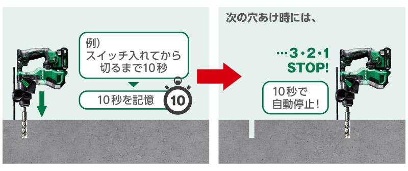 例如,如果從打開電源到關閉電源需要10秒鐘,則該10秒鐘將被存儲,下一次鑽取將在10秒鐘內自動停止。