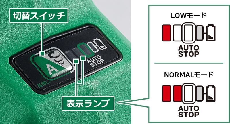 轉換開關和指示燈的說明圖
