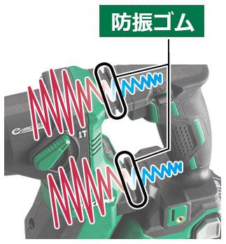 防震橡膠的形象