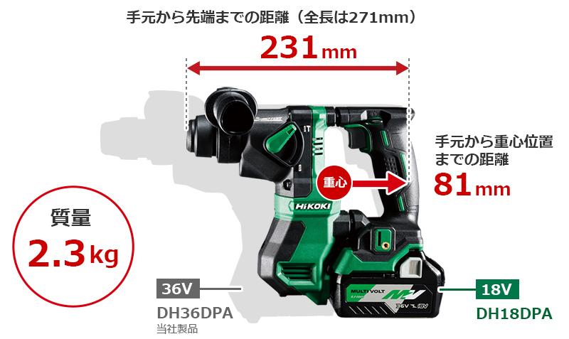 從手到尖端的距離為231 mm,從手到重心位置的距離為81 mm,質量為2.3 kg。