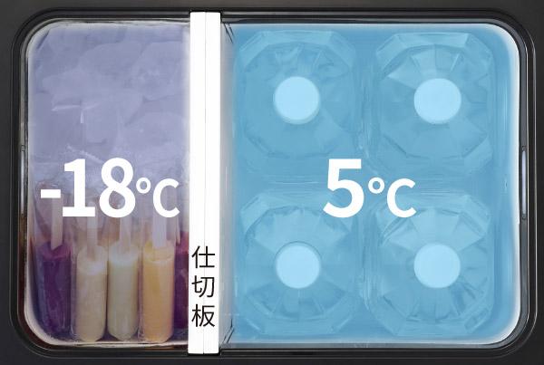 仕切版で左側が-18℃、右側が5℃に設定されたイメージ