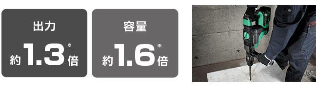 36V,18V蓄電池尺寸對比圖